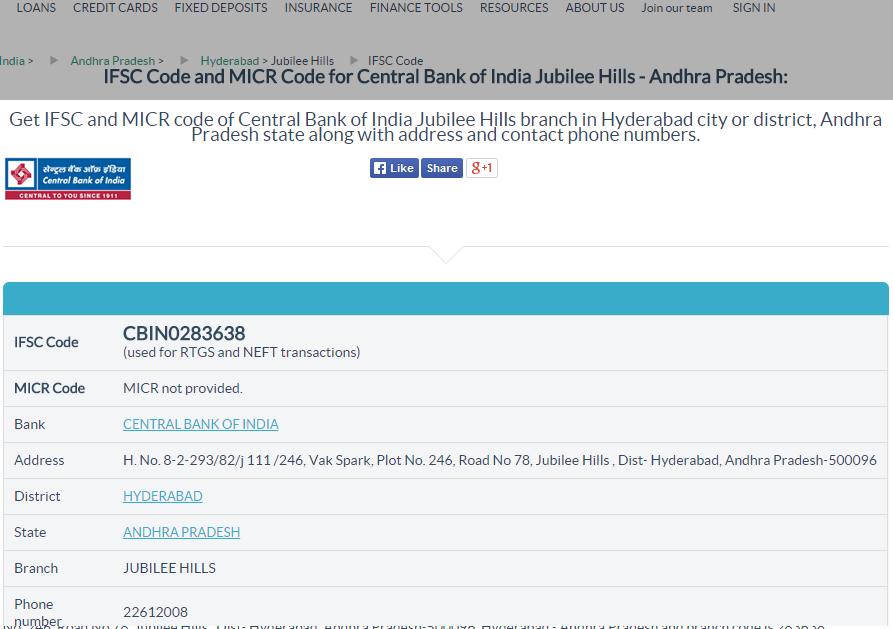 indian bank osmangunj branch hyderabad ifsc code