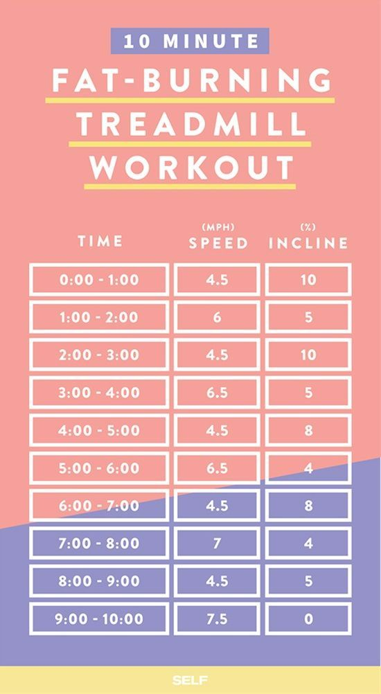 Burning fat workouts picture 10