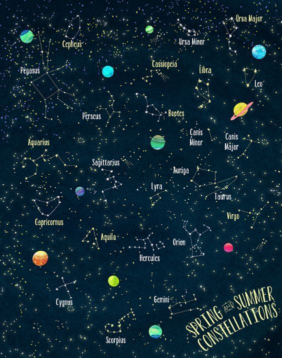 Spring Summer Constellations By Joy Laforme Mahwah NJ US - Astronomical map of galaxies in the us