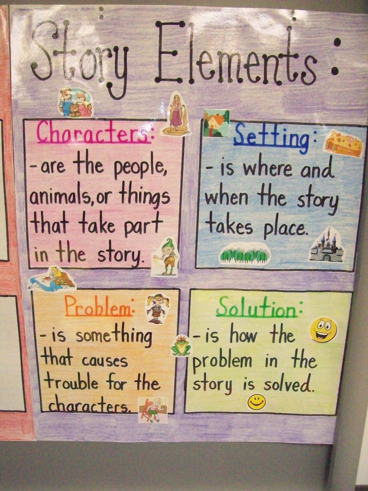 Here are some of the things we did this week for our fairy tale storybook character unit talked about what  is and wha also rh pinterest