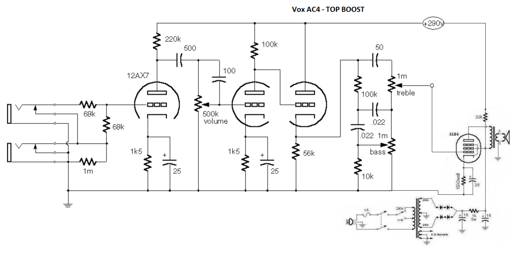 vox ac4tv schematic - wiring diagrams image free