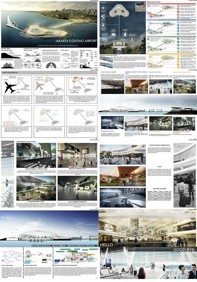 airport planning and design pdf