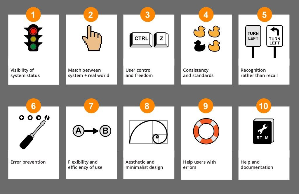 Usability Heuristics For Bots Heuristic Evaluation Usability Testing Interaction Design Foundation