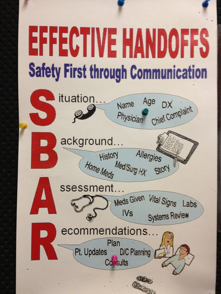 Sbar Nursing School Nclex Prep And Study Resource Sbar