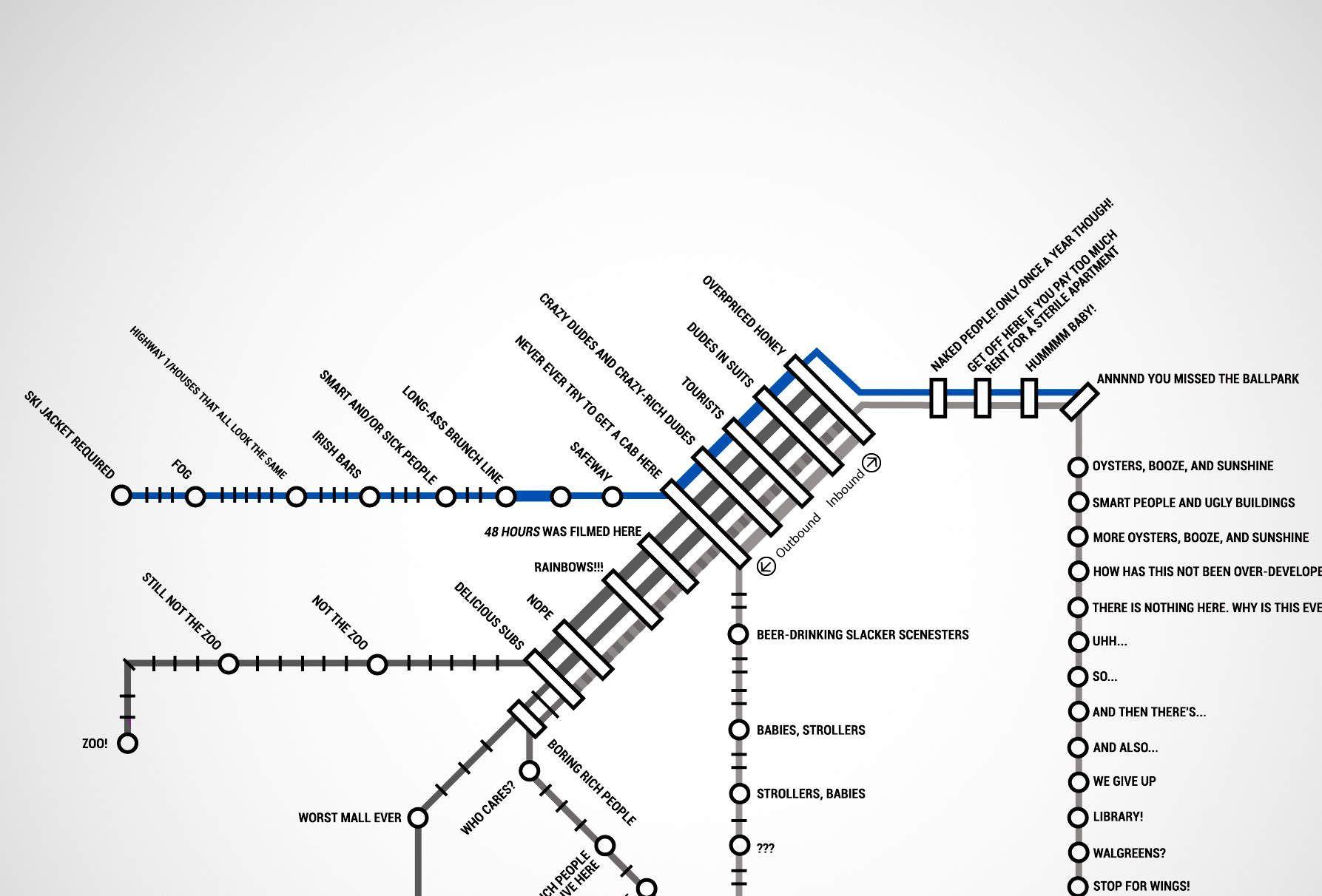 San Francisco Muni Metro Map.The Real San Francisco Muni Metro Map General Awesomeness