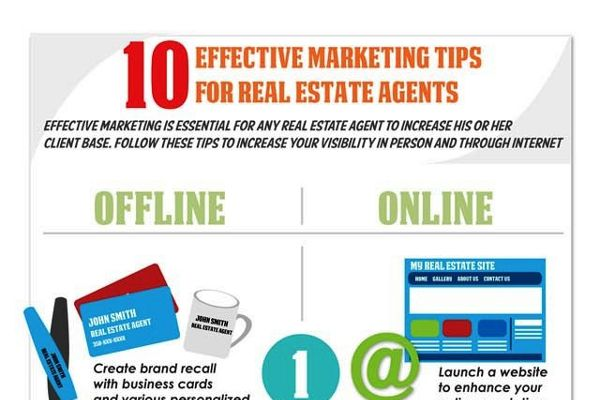10 Most Successful Real Estate Marketing Strategies Of All Time