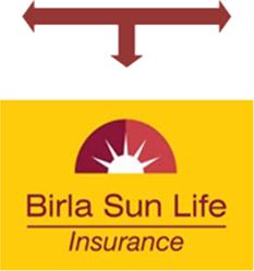 Birla Sun Life Insurance Company Limited Life Insurance