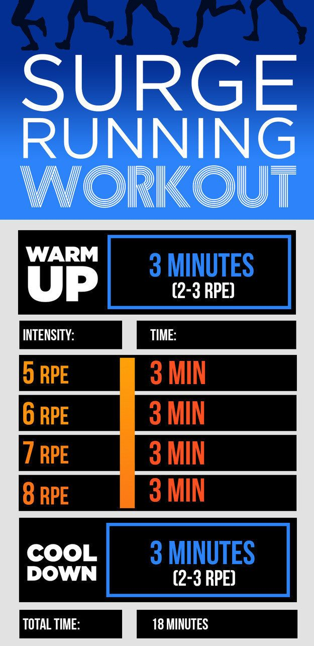 6 Workouts You Can Do in 9 Minutes or Under