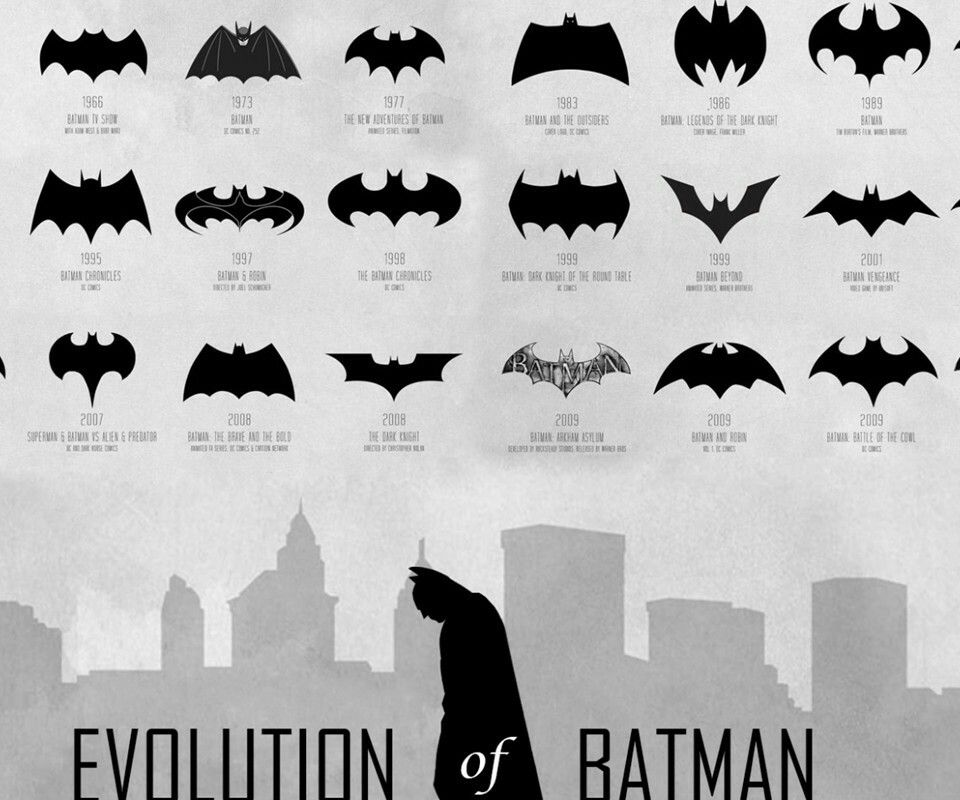 Evolution Of Batman Batman Wallpaper Batman Batman Logo