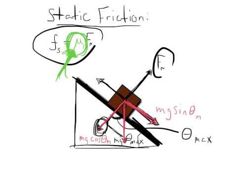 Pin On Force Motion