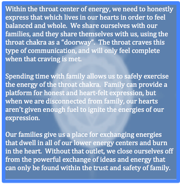 Family And The Throat Chakra Family Consists Of Those People Who