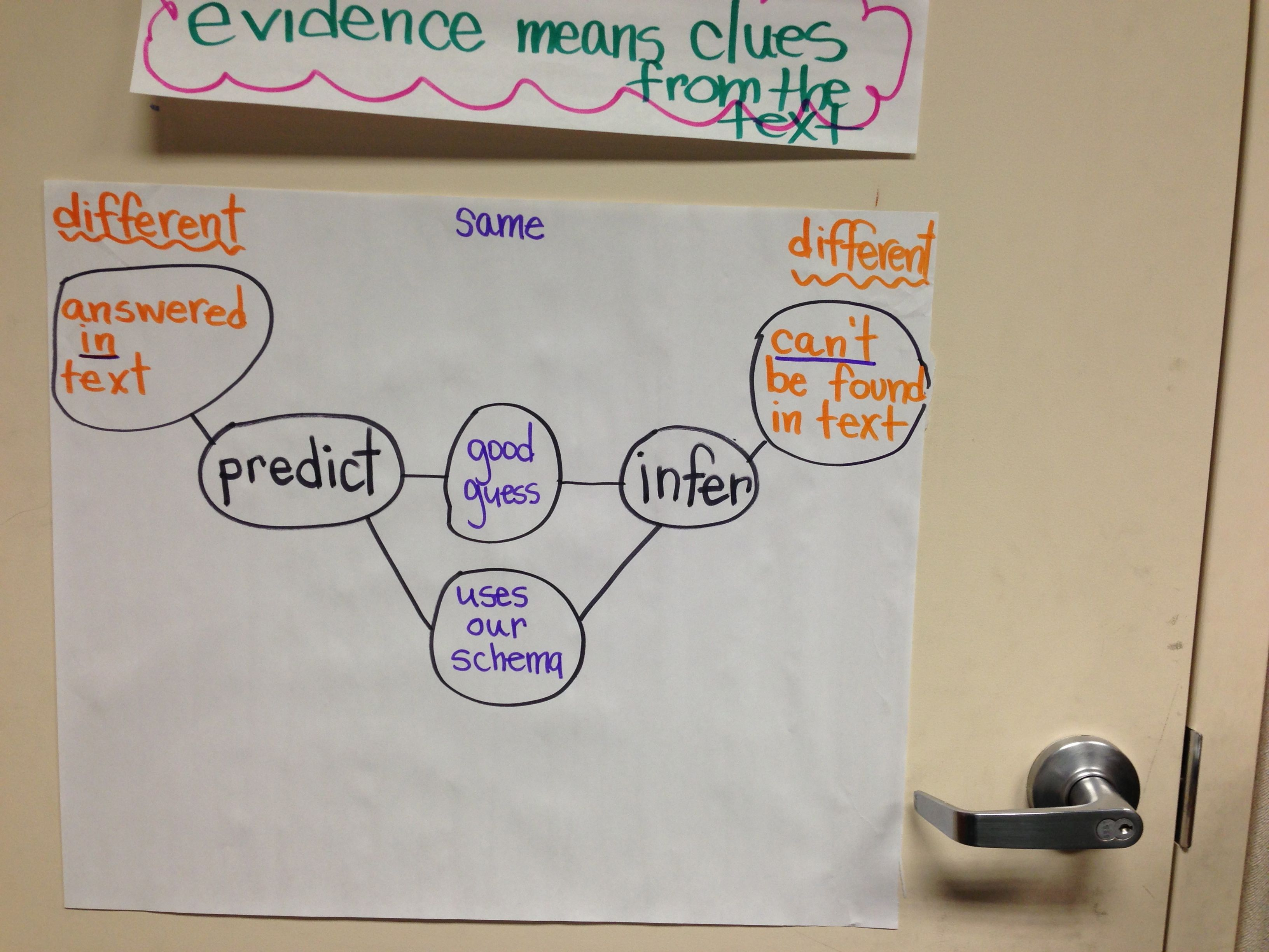 The Difference Between Predicting And Inferring As We See