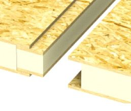 Sips explained thermal insulation structural insulated for Where to buy sip panels