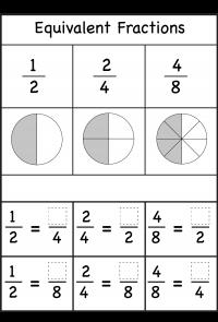 Fracciones equivalentes - Dos hojas de trabajo | Matemáticas ...