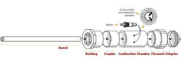 spud gun diagram