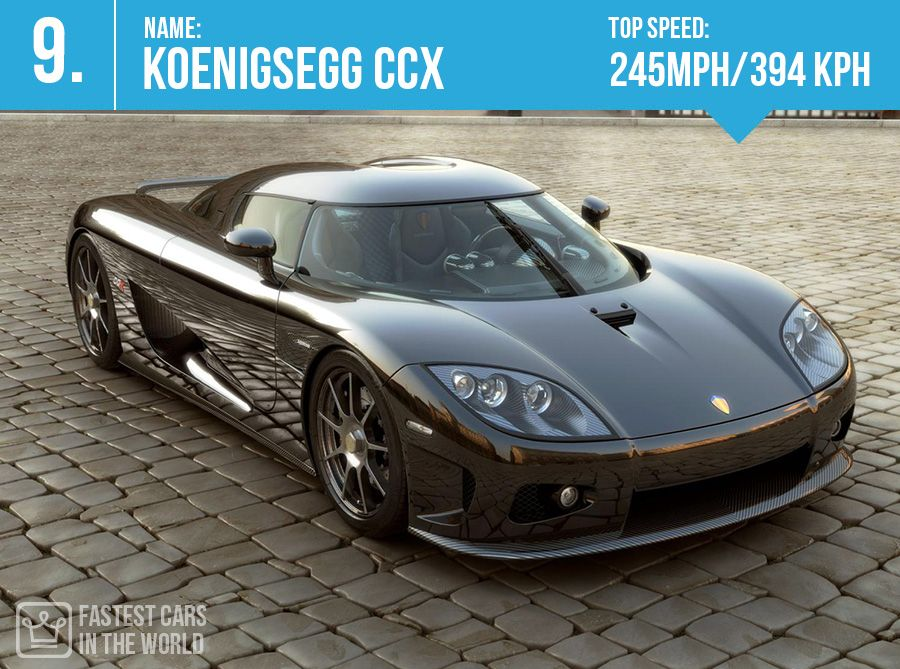 fastest cars in the world Koenigsegg CCX top speed alux | Sportscars ...