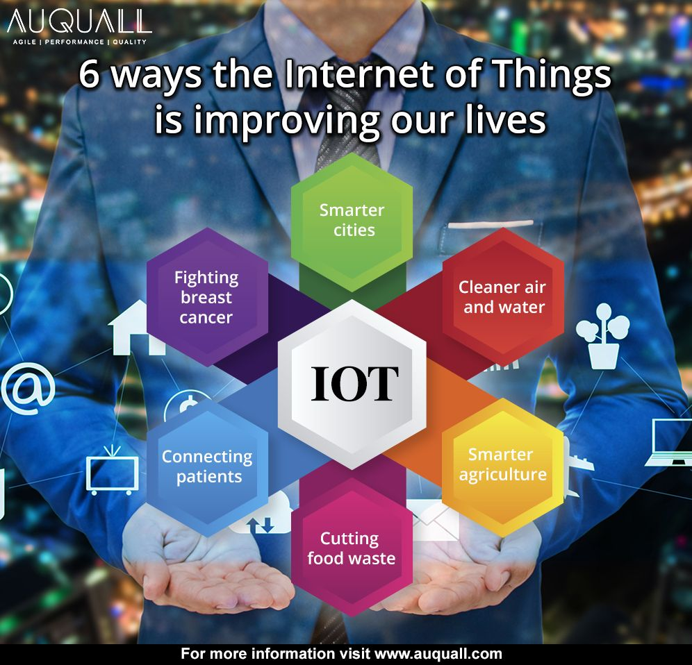 6 Ways the of things is improving our lives.