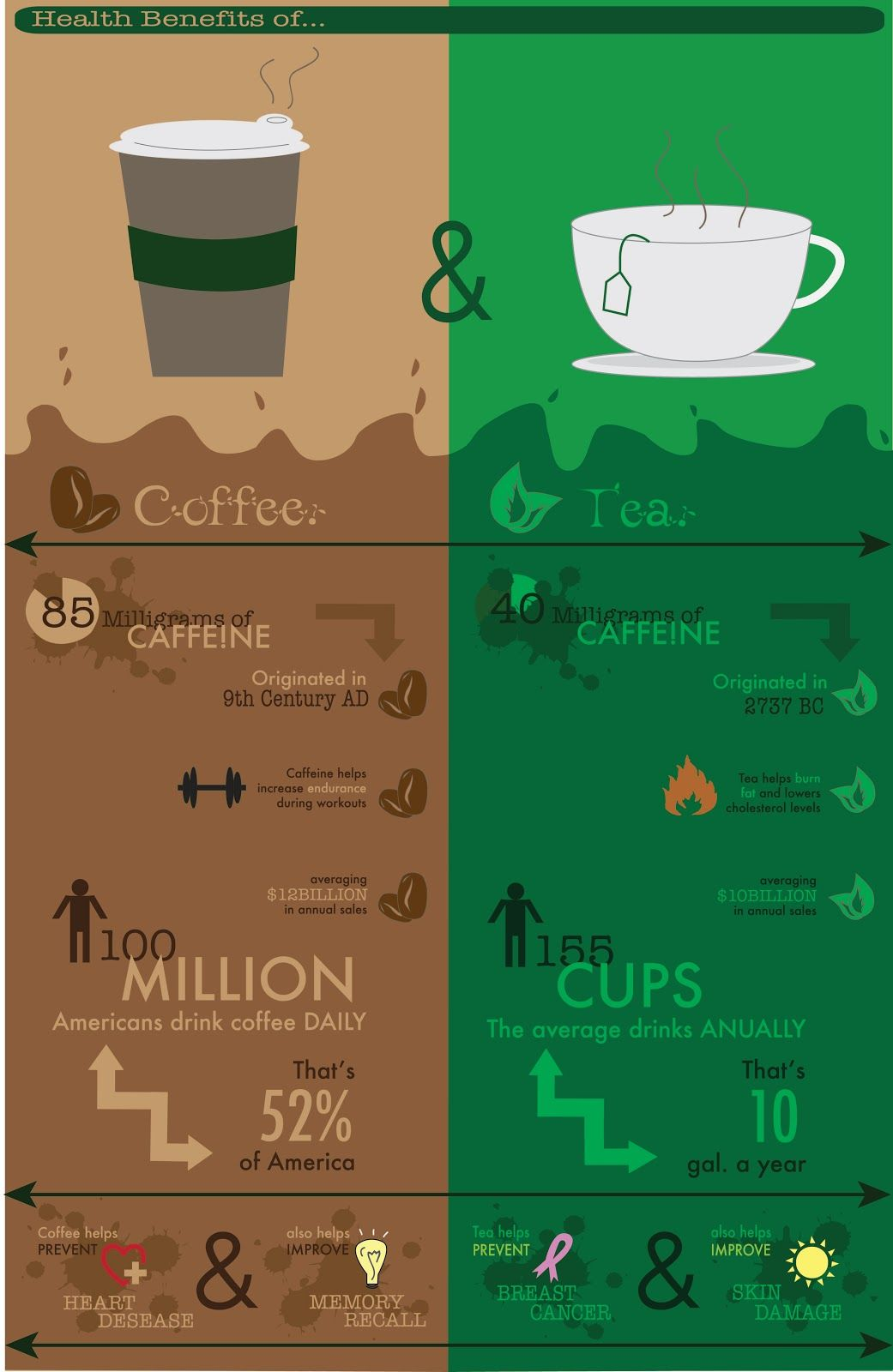 Coffee Vs Tea Which Do You Prefer Coffee Vs Tea My Coffee Shop Coffee Shop Signs