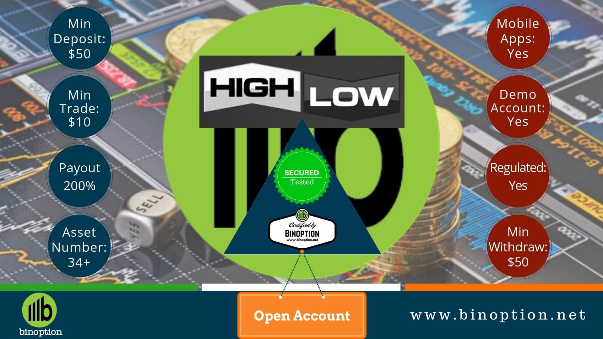 Highlow Trading Strategies Online Trading Trading Brokers