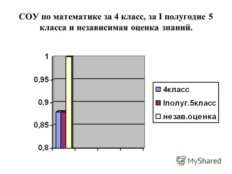 Гдз по химии 9кл издательство дрофа