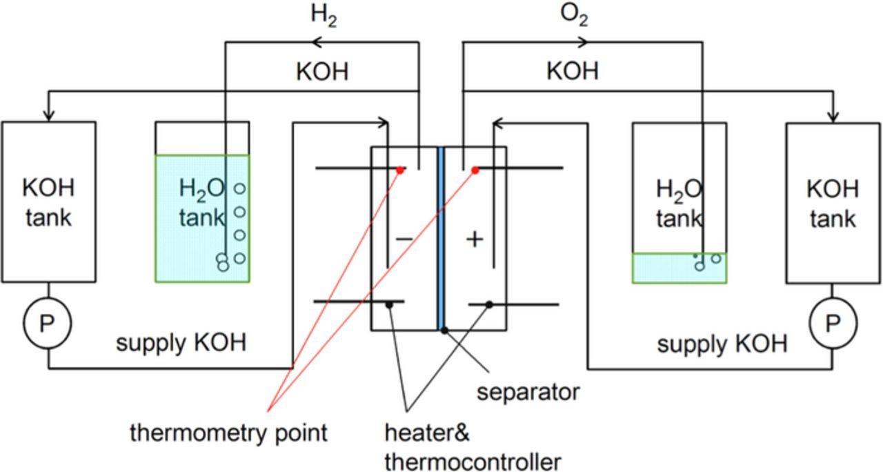 Synthesizing Graphene Oxide as a Working Electrode for
