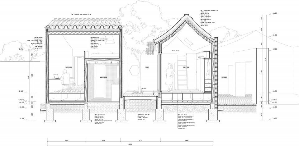 E5 8d A7 E5 Ae A4 E5 89 96 E9 9d A2 Section Drawing Of Bedroom