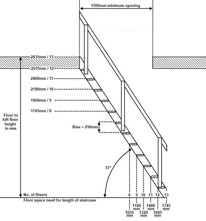 Best Space Saving Staircase Dimensions Image 인테리어 디자인 계단 디자인 400 x 300