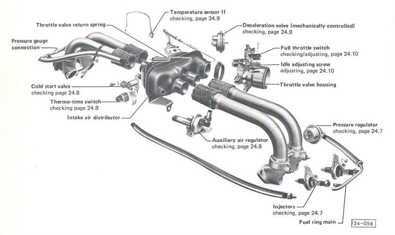 vw type 4 engine diagram product wiring diagrams \u2022 vw beetle 1600 engine diagram fuel system club veedub vw bug pinterest vw volkswagen and rh pinterest co uk vw type 4 engine race air cooled vw 1600 engine diagram