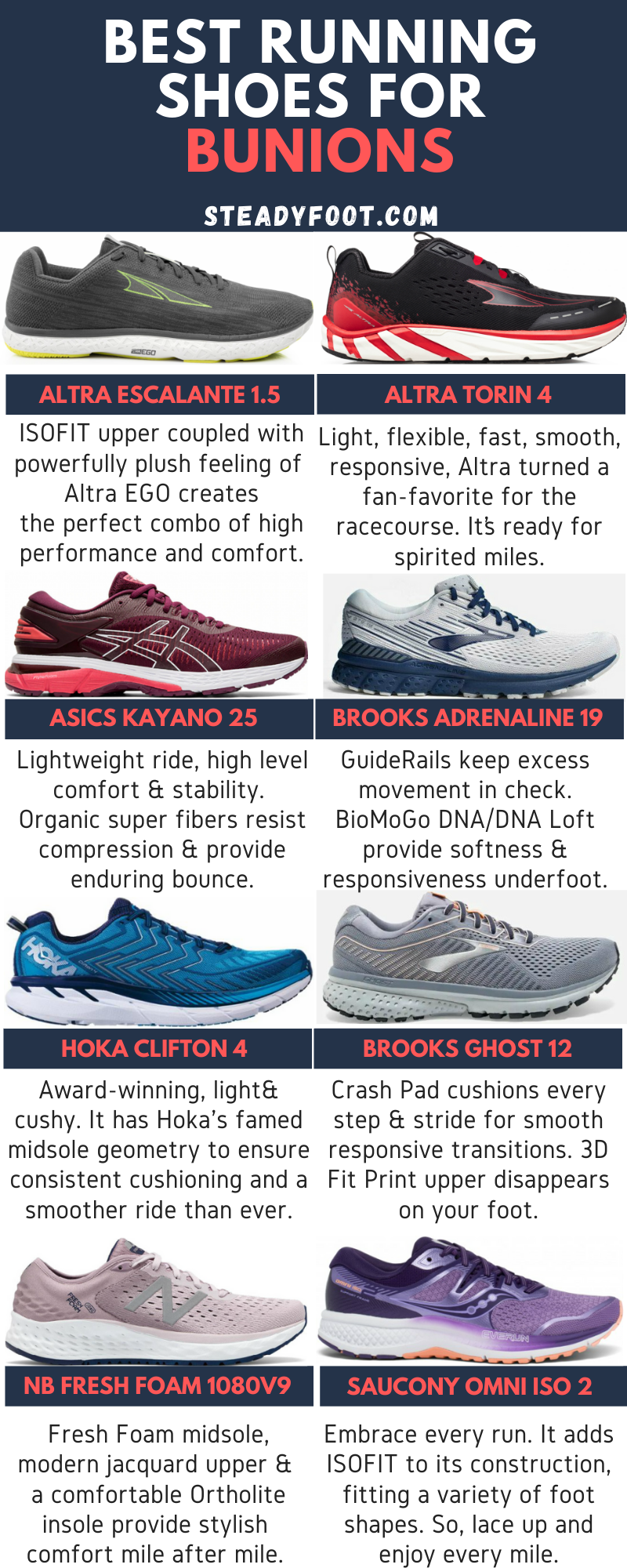 Best Running Shoes for Bunions in 2020