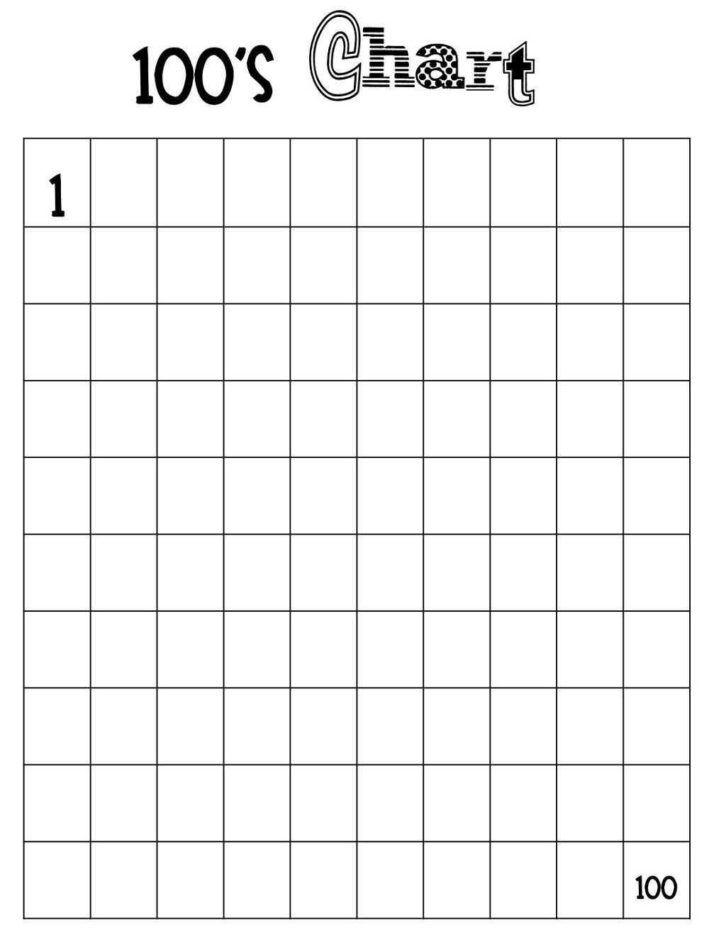 blank number chart 1-100 activity | Number chart, Math ...