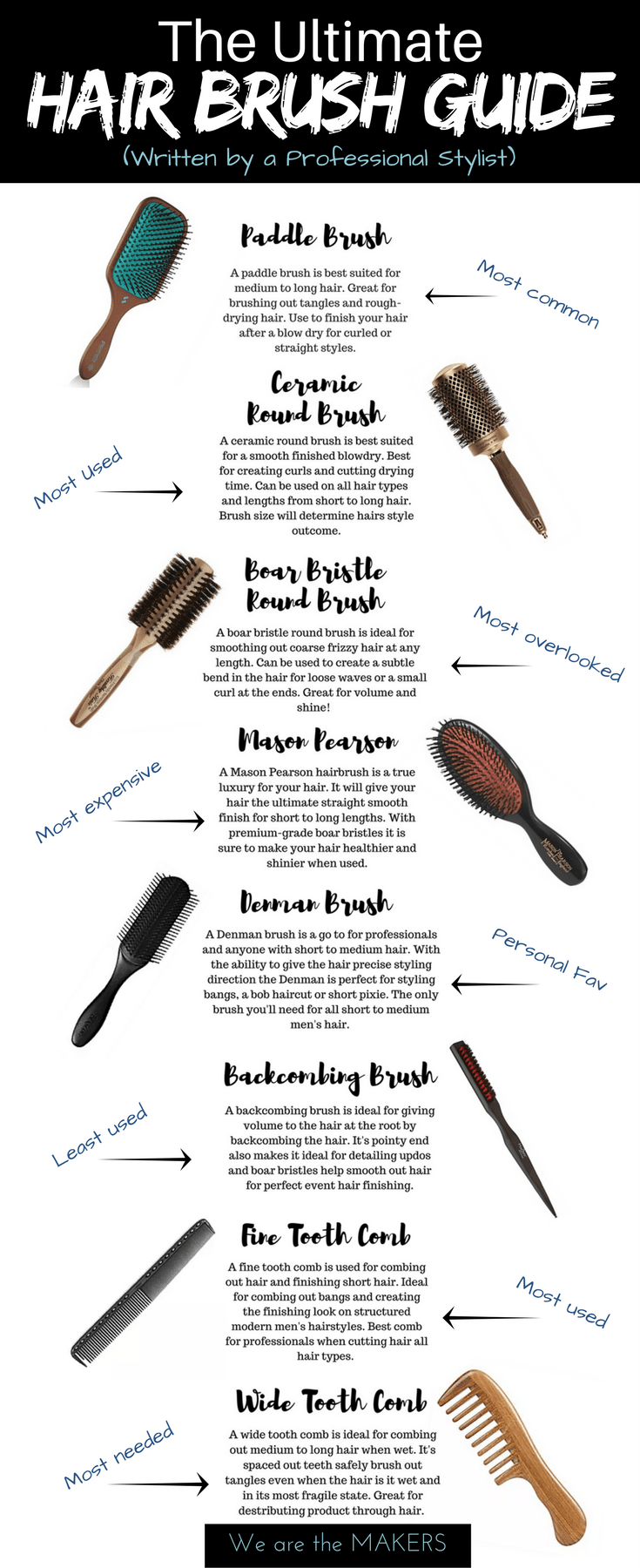 The Ultimate Hair Brush Guide Hair Brush Guide Best Hair Brush Brush Guide