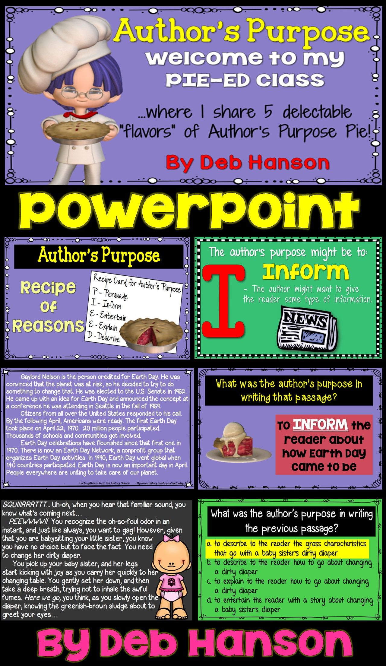 Author S Purpose Powerpoint Pie Ed