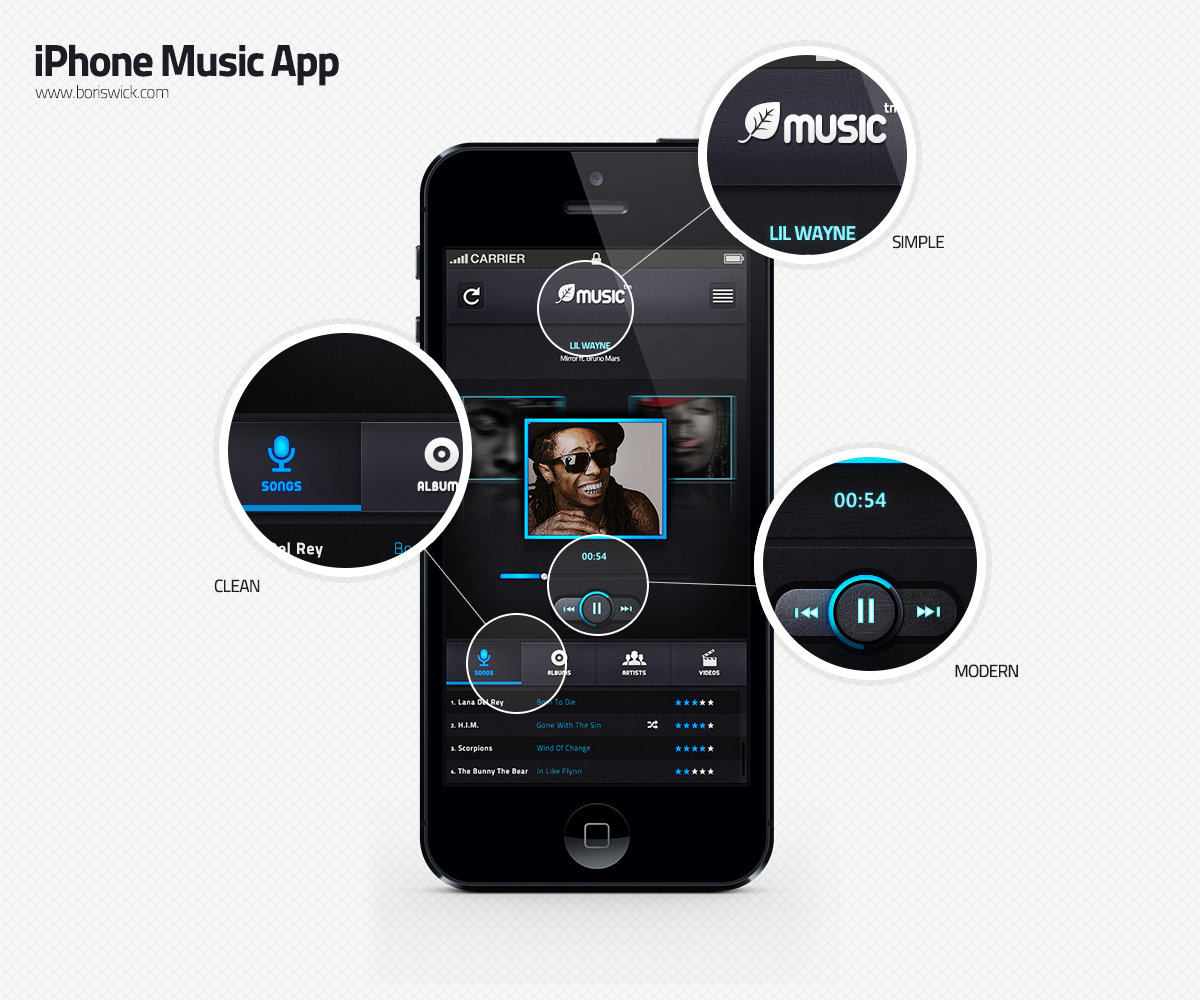 iPhone Music App by BorisWick on deviantART Iphone