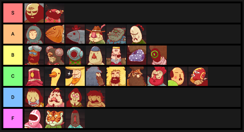 LISA party members tier list V1 Lisa the painful rpg