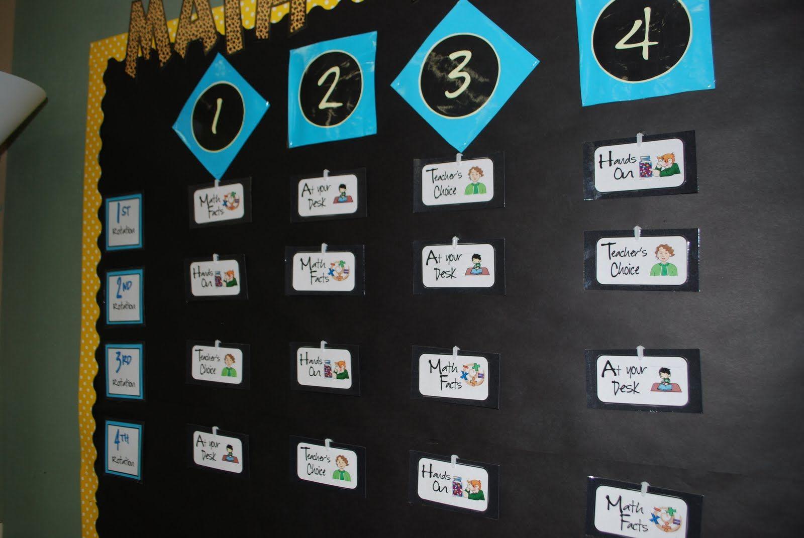 5th Grade Math Projects Ideas