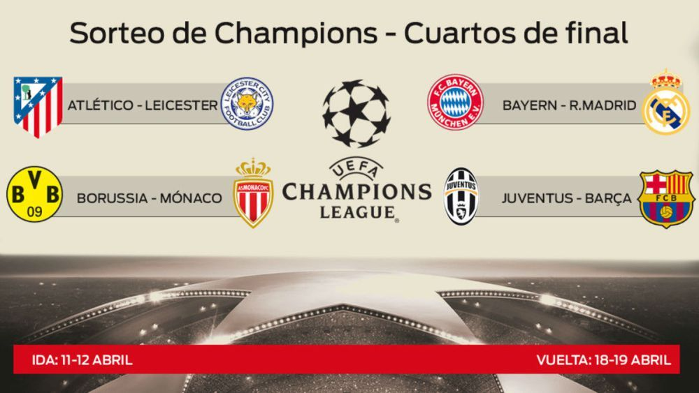 Футбол лига чемпионов 1 4 финала бавария
