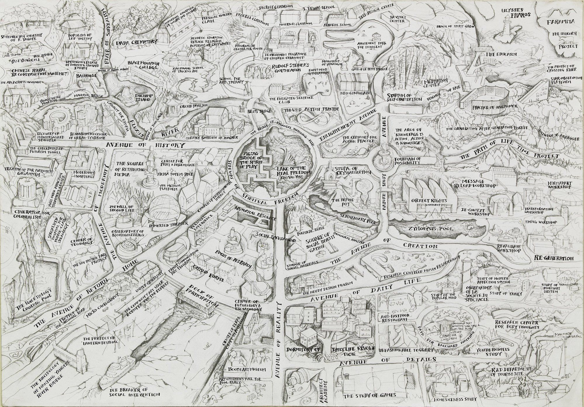The Map of total art by Qiu