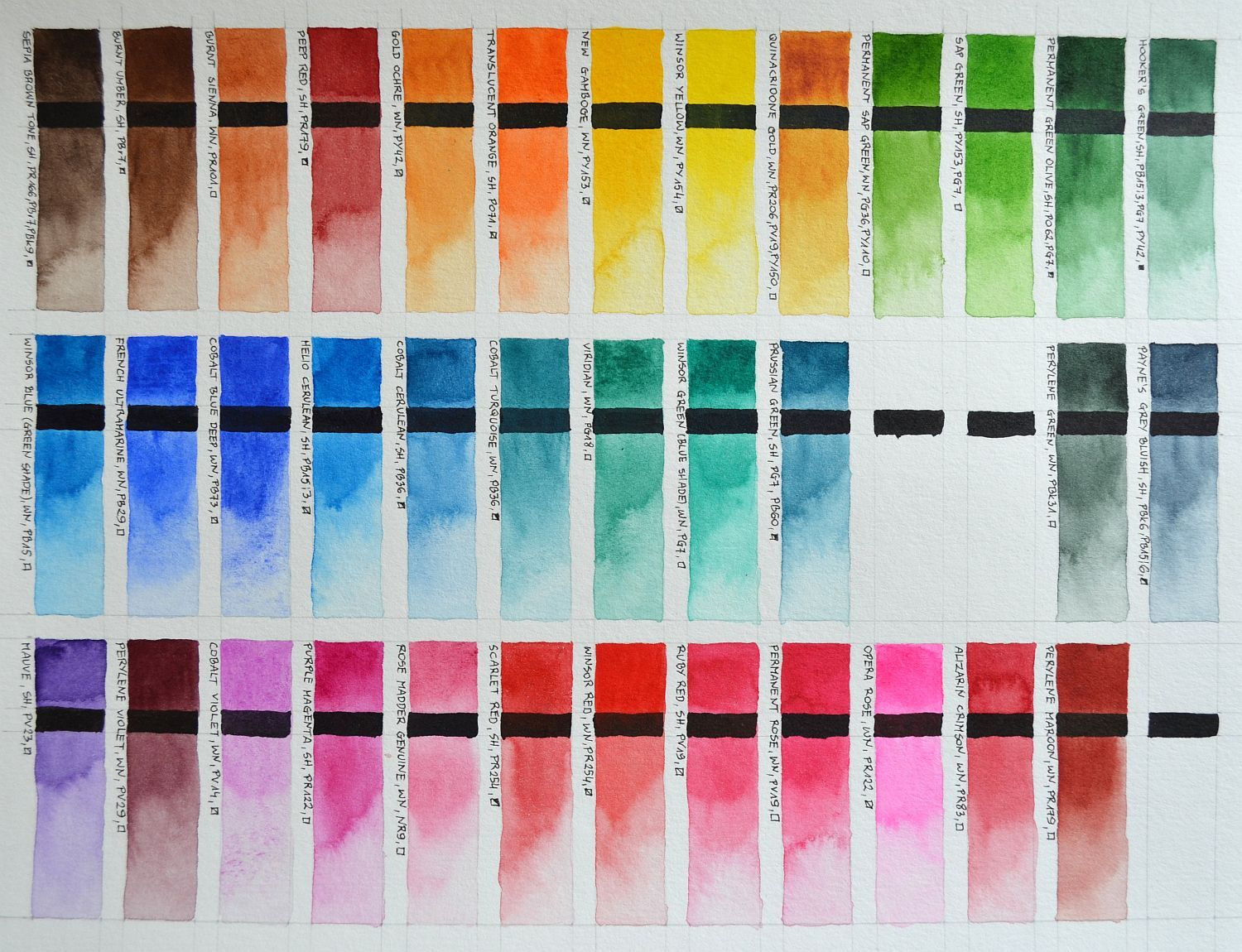 Winsor Newton And Schmincke Horadam Watercolor Chart Watercolor