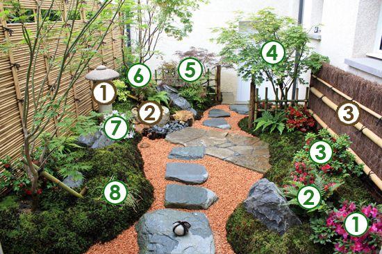 Un Decor Japonais Dans Un Petit Jardin A L Ombre Scenes De