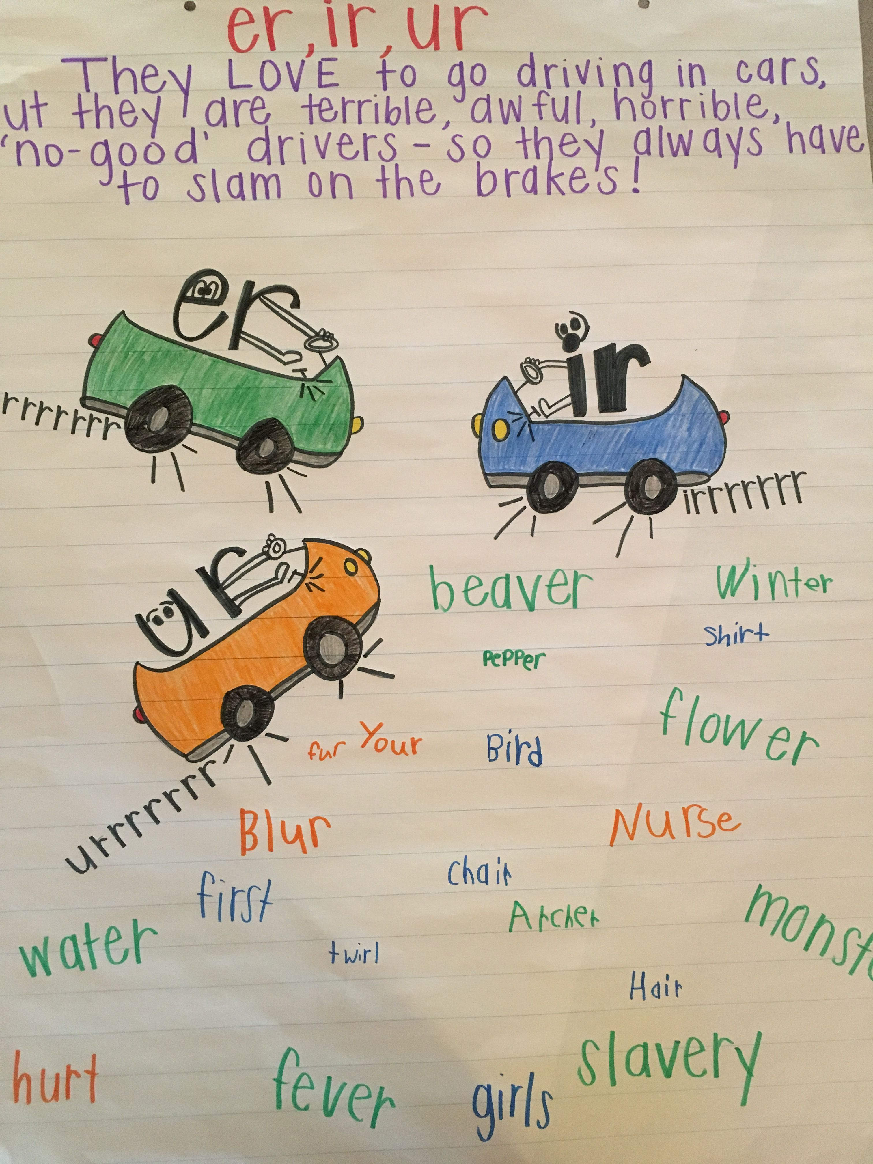 Er Ir And Ur Anchor Chart