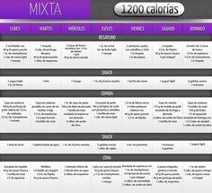 dieta libre de 1200 calorías