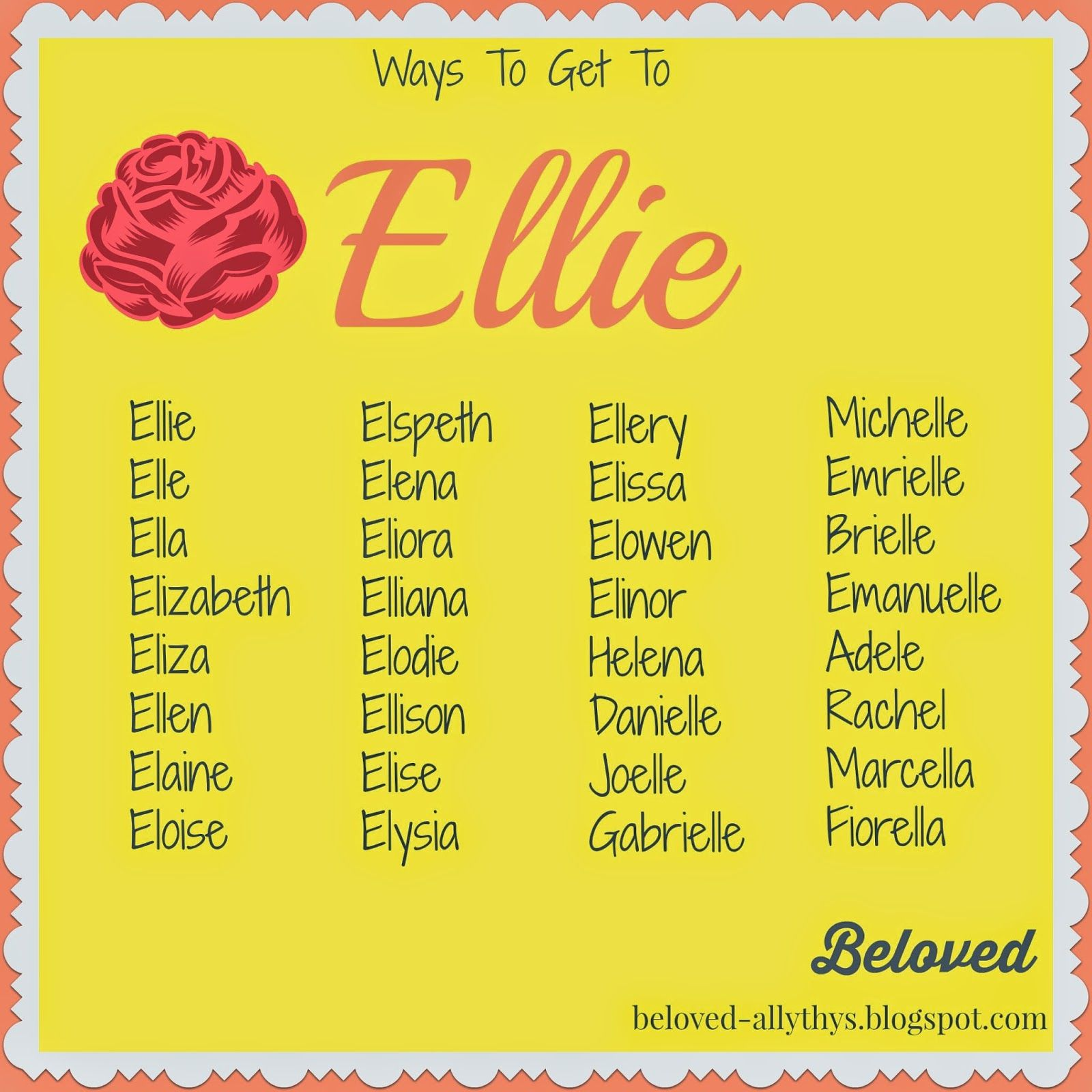 Ways To Get To Ellie Biblical girl names, Names with