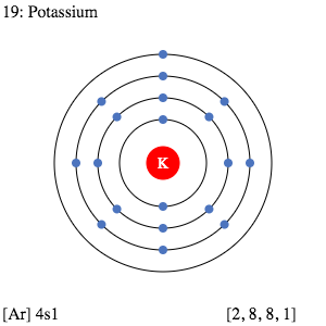 19 K Potassium Electron Shell Structure Schoolmykids Electron Configuration Periodic Table Of The Elements Periodic Table