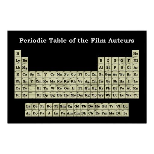 Periodic table of the film auteurs poster periodic table and films periodic table of the film auteurs poster urtaz Images