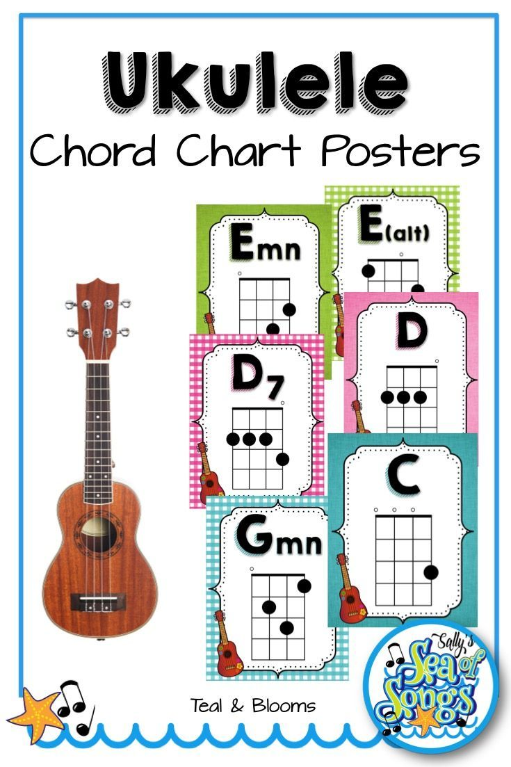 Ukulele chord chart posters teal blooms bulletin board this set of 85x11 ukulele chord chart posters can serve as anchor charts or bulletin hexwebz Images