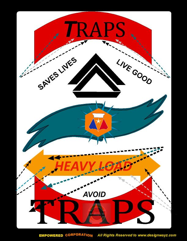 "Be aware of TRAPS! And the Traps that diguised as ""good natured""."