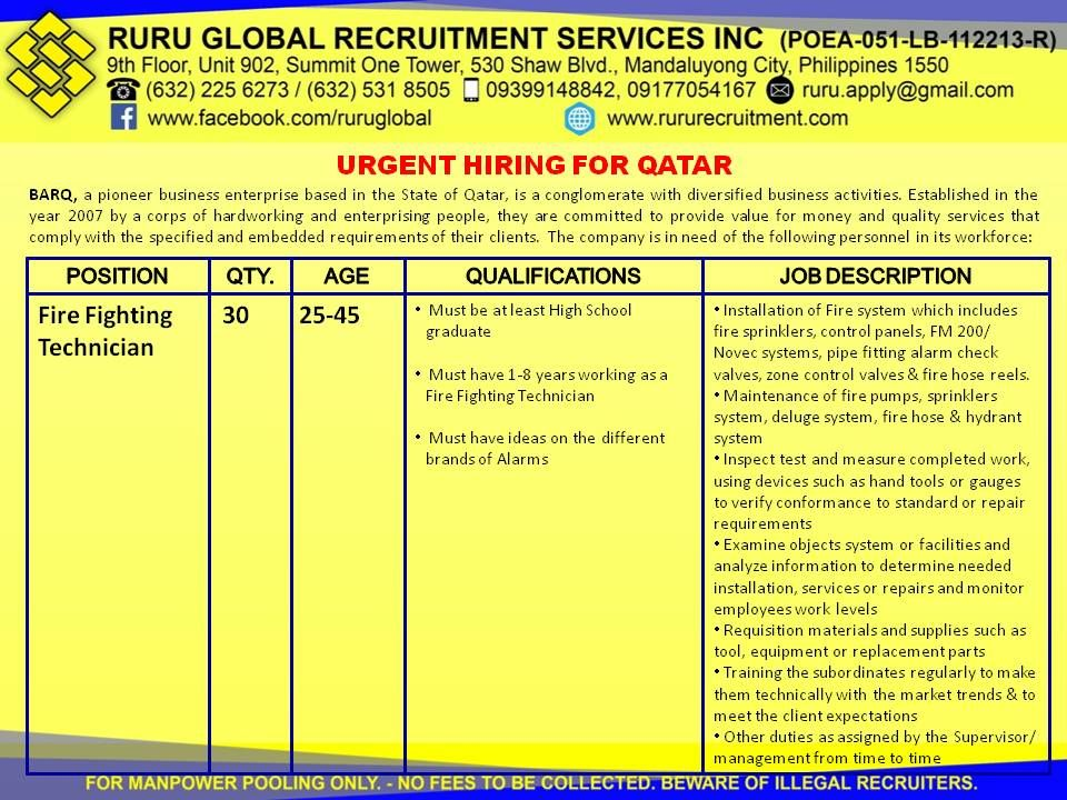 Fire fighting alarm and technicians for qatar hiring