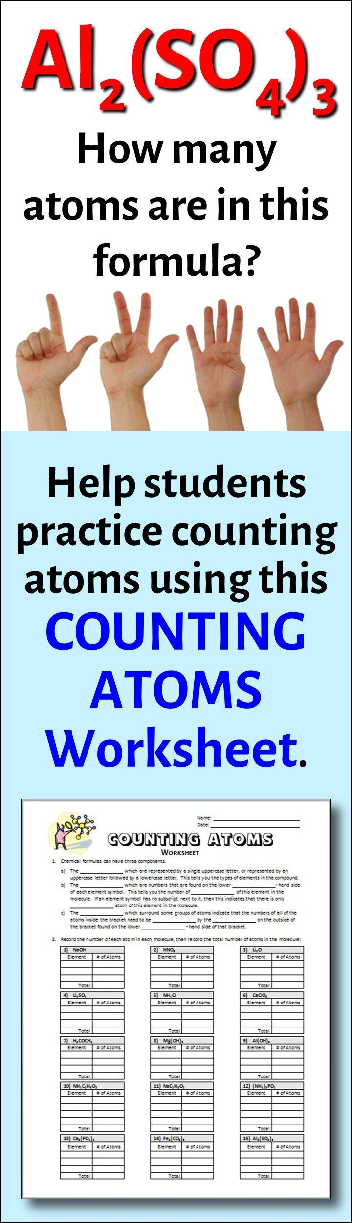 Counting Atoms Worksheet {Editable} Chemistry education