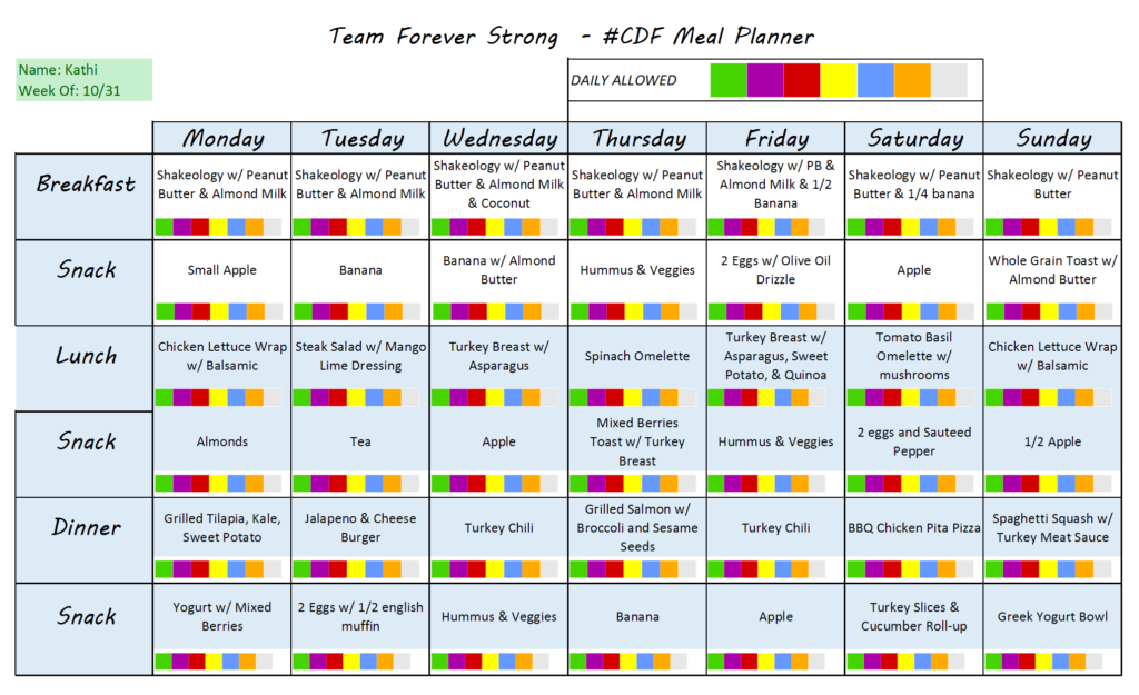 Core De Force Sample Meal Plan For  Week  Core De Force With
