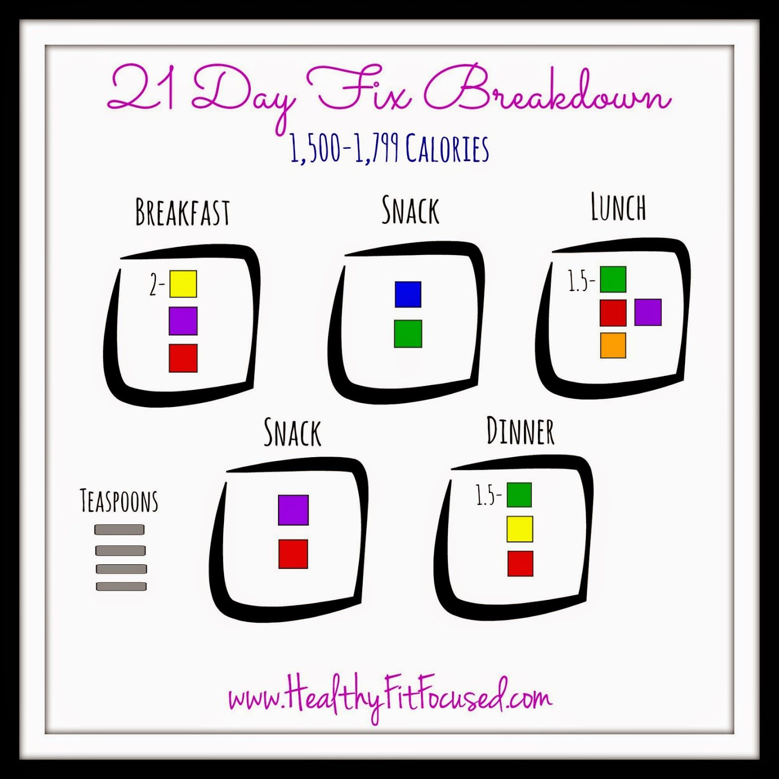 21 day fix meal breakdown 21 day fix cheat sheet 21 day fix made easy 1500 1799 calories